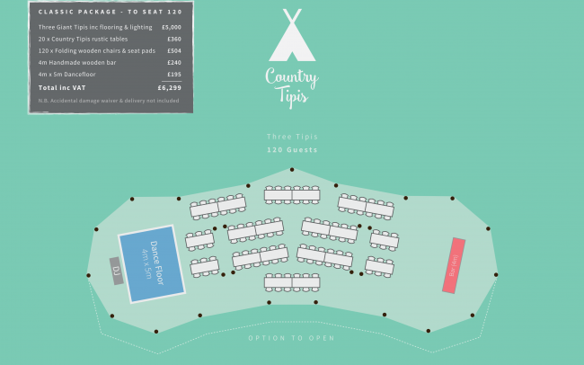 Floor plan for three Giant Tipis in a line
