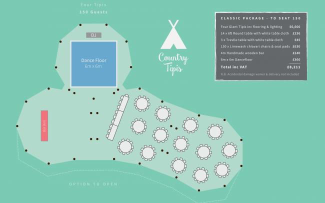 Floor plan for four Giant Tipis