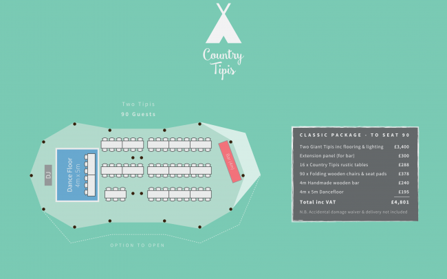 Floor plan for two Giant Tipis with an extension panel