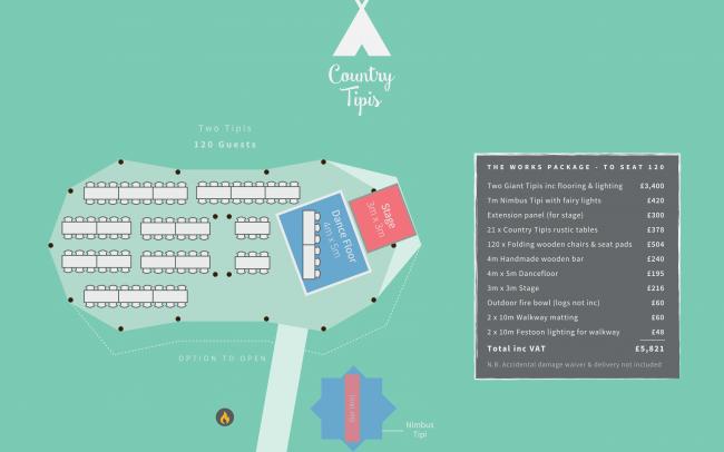 Floor plan for two Giant Tipis