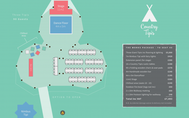 Floor plan for three Giant Tipis in a triangle formation