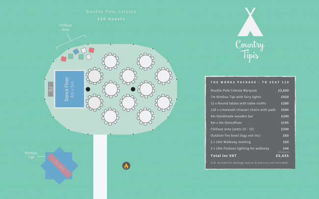 Floor plan for double pole Celeste Marquee