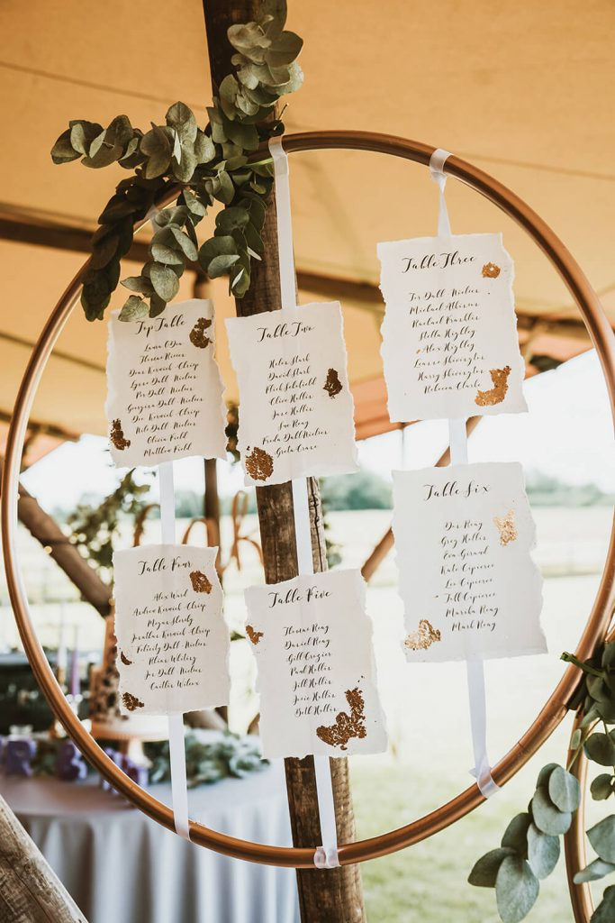 Table plan inside the Tipis - inside a copper ring